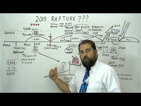2019 Rapture Proven Beyond a Shadow of a Doubt | Pentecostal Theology