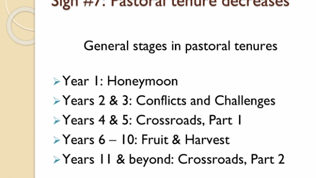 Pastoral tenure decreases