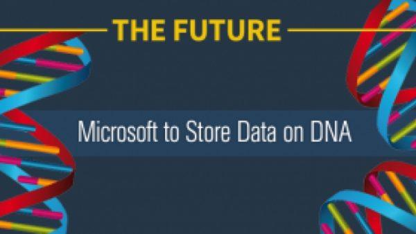 Microsoft Purchase of 10 Million DNA Strands for Data Storage