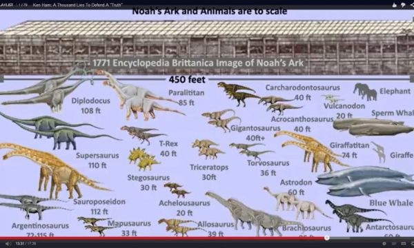 CAN YOU EXPLAIN The disappearing of the dinosaurs  and why were no dinosaurs in Noah's ark WITHOUT GAP THEORY?