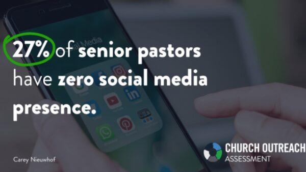 27% of senior pastors…