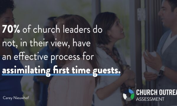 70% of church leaders do… NOT…