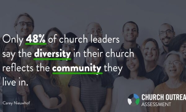 ONLY 48% of church leaders…